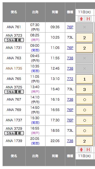 ANA国内線特典航空券