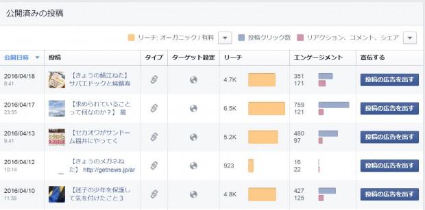 Facebookページで投稿の競合ページとの比較